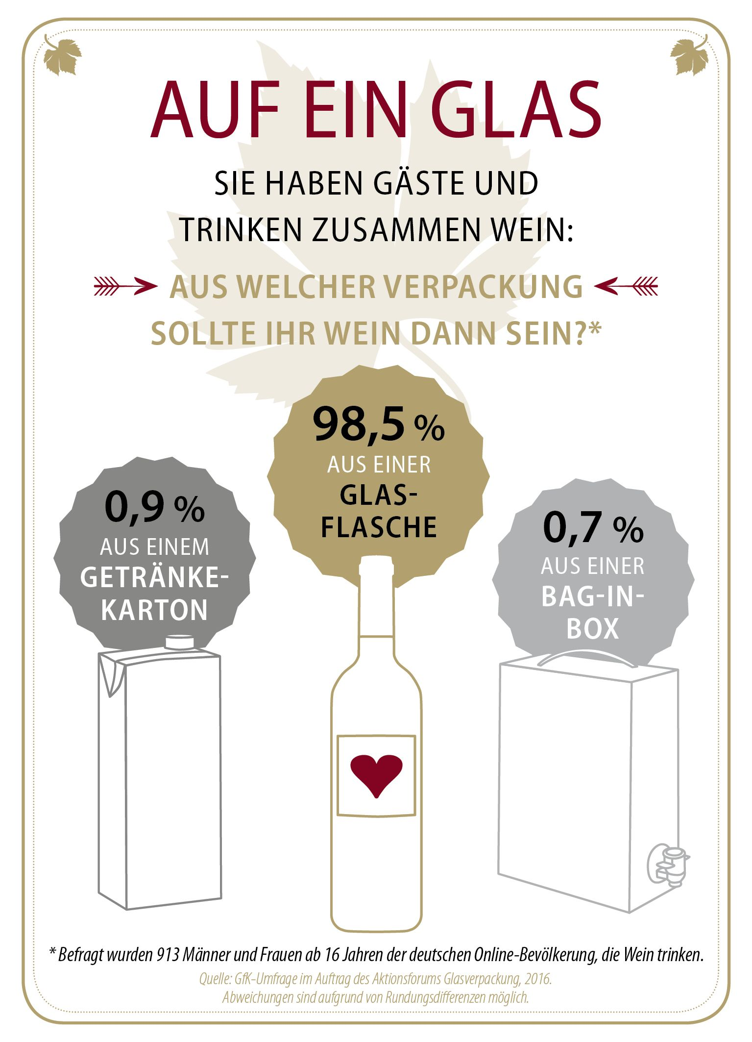 Das Glas des Anstoßes: Die Infografik des Aktionsforums Glasverpackung.